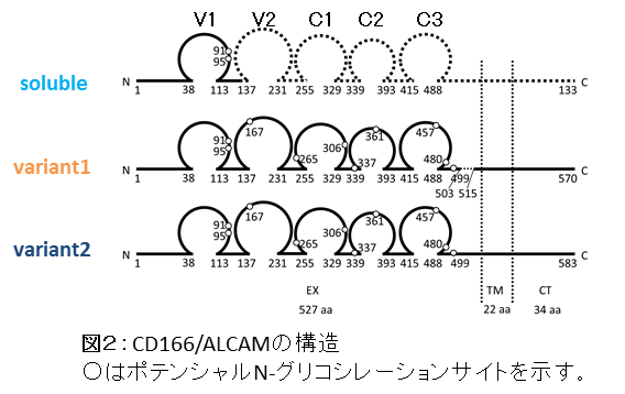 res2014_fig4